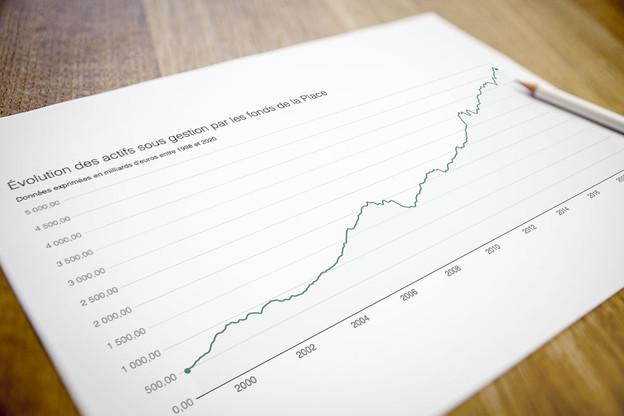 Les pertes pourraient être encore beaucoup plus importantes en mars. (Illustration: Maison Moderne)