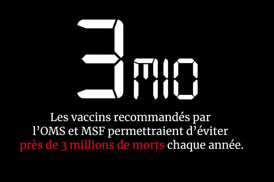 Les vaccins recommandés par l'OMS et MSF permettraient d'éviter près de 3 millions de morts chaque année Maison Moderne
