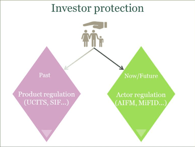 Investor protection Credit: Hogan Lovells