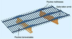 Schéma de la nouvelle structure du pont. ((Illustration: Schroeder & Associés))
