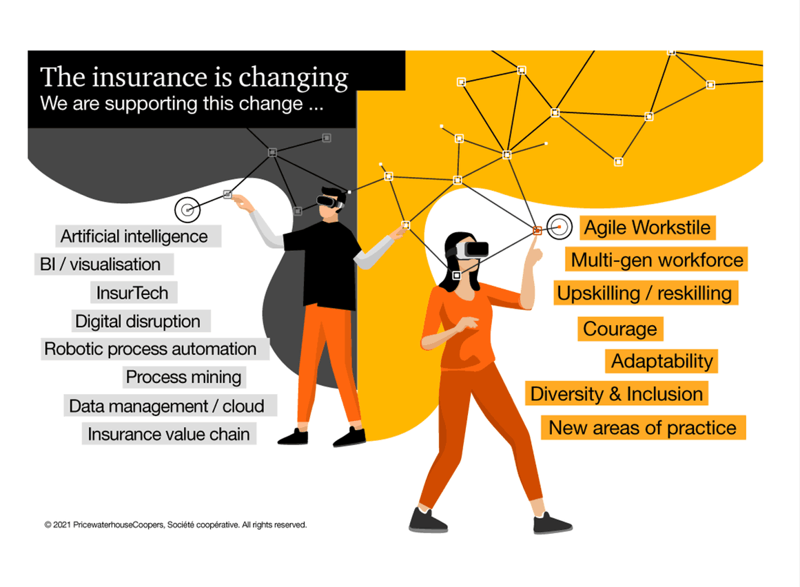 The insurance is changing. We are supporting this change. (Credit: PwC)
