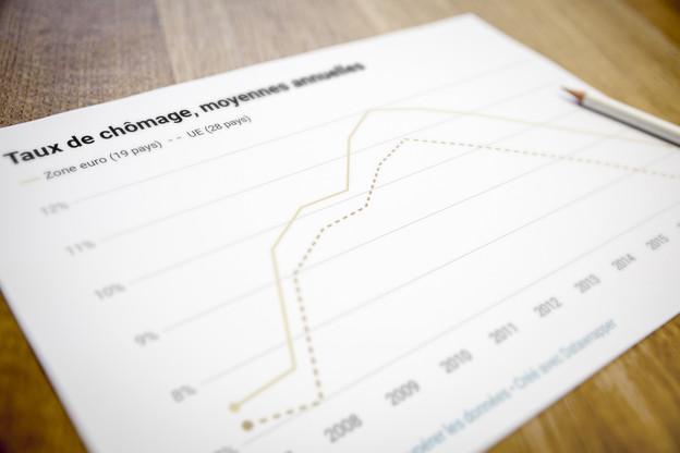 La Tchéquie (1,9%) et l'Allemagne (3,1%) affichent les taux de chômage les plus faibles en juin 2019. (Photo: Maison Moderne)