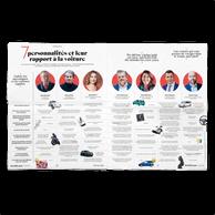 Sept personnalités partagent leur rapport à la voiture. ((Photo: Maison Moderne))