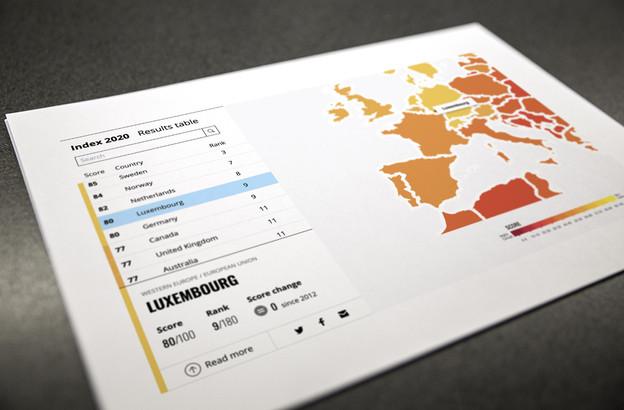 Parmi les cinq sources de Transparency International qui évoquent le Luxembourg, la Fondation Bertelsmann publie sa méthodologie complète. Ou comment les experts procèdent sur ce sujet sensible. (Photomontage: Maison Moderne / Capture d'écran: transparency.org)