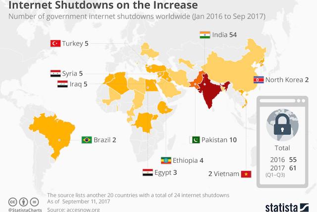 chartoftheday_11718_internet_shutdowns_on_the_increase_worldwide-web.jpg