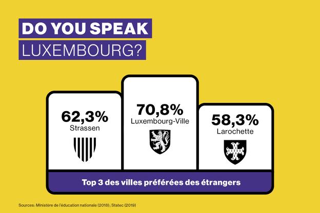 Et vous, do you speak Luxembourg? Maison Moderne