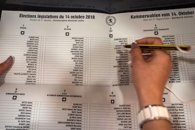 Les dotations des partis pour les élections législatives seront augmentées en prenant en compte les récentes indexations des salaires. (Photo: Mike Zenari/archives Paperjam)