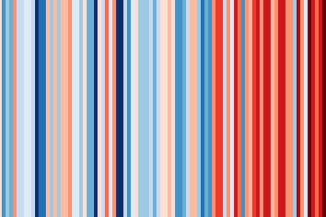 De 1901 à 2018, chaque bande de couleur parle de la température au Luxembourg. Plus elle est rouge, plus elle est anormale. (Photo: ShowYourStripes)