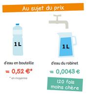 L'eau du robinet est 120 fois moins chère que l'eau en bouteille. ((Photo: Ville de Luxembourg))