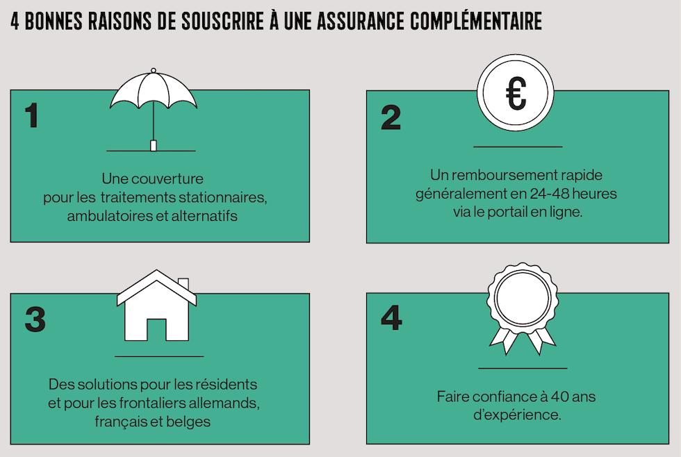 4 bonnes raisons de souscrire à une assurance santé complémentaire Maison Moderne