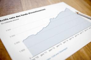 Les actifs dans les fonds ont récupéré plus de 6% de leurs pertes sur le mois d'avril. (Mockup maison moderne)