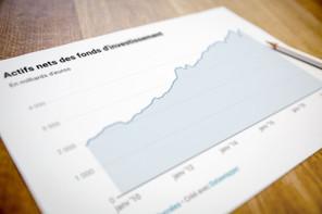 Les fonds d'investissement luxembourgeois sont déjà proches de leur record absolu de janvier dernier. (Photo: Maison Moderne)