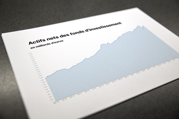 Les fonds d'investissement luxembourgeois attirent à nouveau l'argent des investisseurs. (Photo: Maison Moderne)