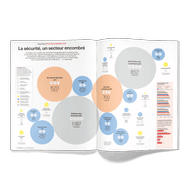 Data Dada: La sécurité, un secteur encombré. ((Photo: Maison Moderne))