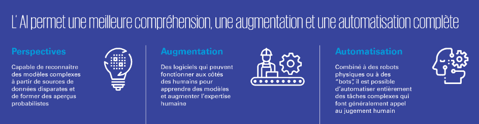 «Transforming the enterprise with AI - 8 key AI adoption trends» (KPMG Luxembourg) KPMG Luxembourg
