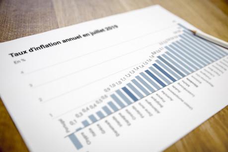Le taux d'inflation annuel du Luxembourg, à 1,6%, se situe légèrement au-dessus de la moyenne de l'UE et de la zone euro. (Photo: Maison Moderne)