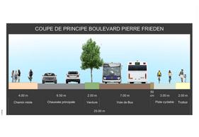 Le boulevard Pierre Frieden va être réaménagé. ((Illustration: Fonds Kirchberg))