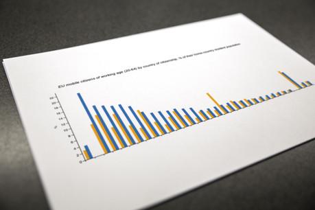 Pour ceux qui commercialiseront le PEPP, le principal challenge résidera dans la capacité à intégrer les contraintes réglementaires et fiscales de multiples pays à leurs process. (Illustration: Données Eurostat)