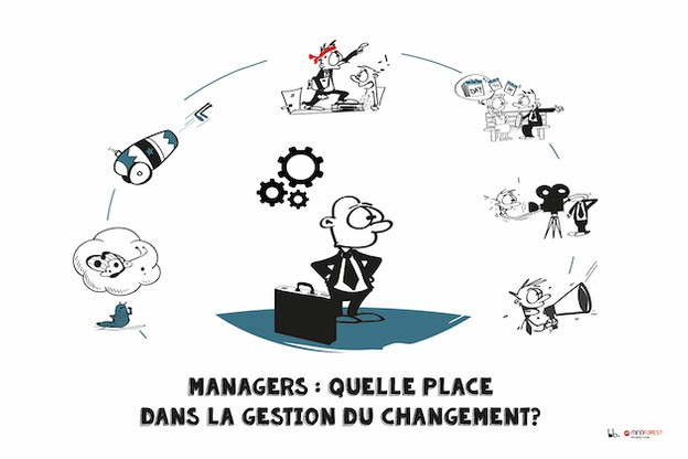 Managers: Quelle place dans la gestion du changement? MindForest Group