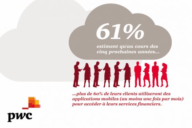 Le rapport est fondé sur une enquête réalisée auprès de 544 répondants issus de 46 pays (CEO, responsables en matière d'innovation, directeurs de services informatiques, cadres supérieurs impliqués dans la transformation digitale et technologique du secteur financier). (Photo : PwC Luxembourg)