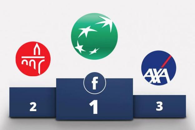 La tendance change: BCEE et BGL inversent leurs positions dans le baromètre des réseaux sociaux. (Illustrations: Maison Moderne)