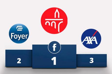Le baromètre des réseaux sociaux s'intéresse cette semaine aux banques et assurances. (Illustrations: Maison Moderne)