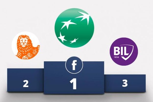 Trois des plus grandes banques du pays ont compris l'intérêt d'être présentes et actives sur Facebook. (Photo: Maison Moderne Studio)