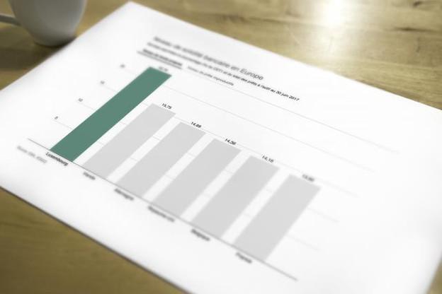 Les banques du Luxembourg présentent le meilleur taux de fonds propres pour faire face aux crédits. (Photo: Maison Moderne)