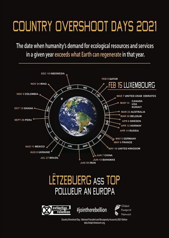 Le jour du dépassement du Luxembourg cette année était le 15 février. (Visuel: Global Footprint Network)