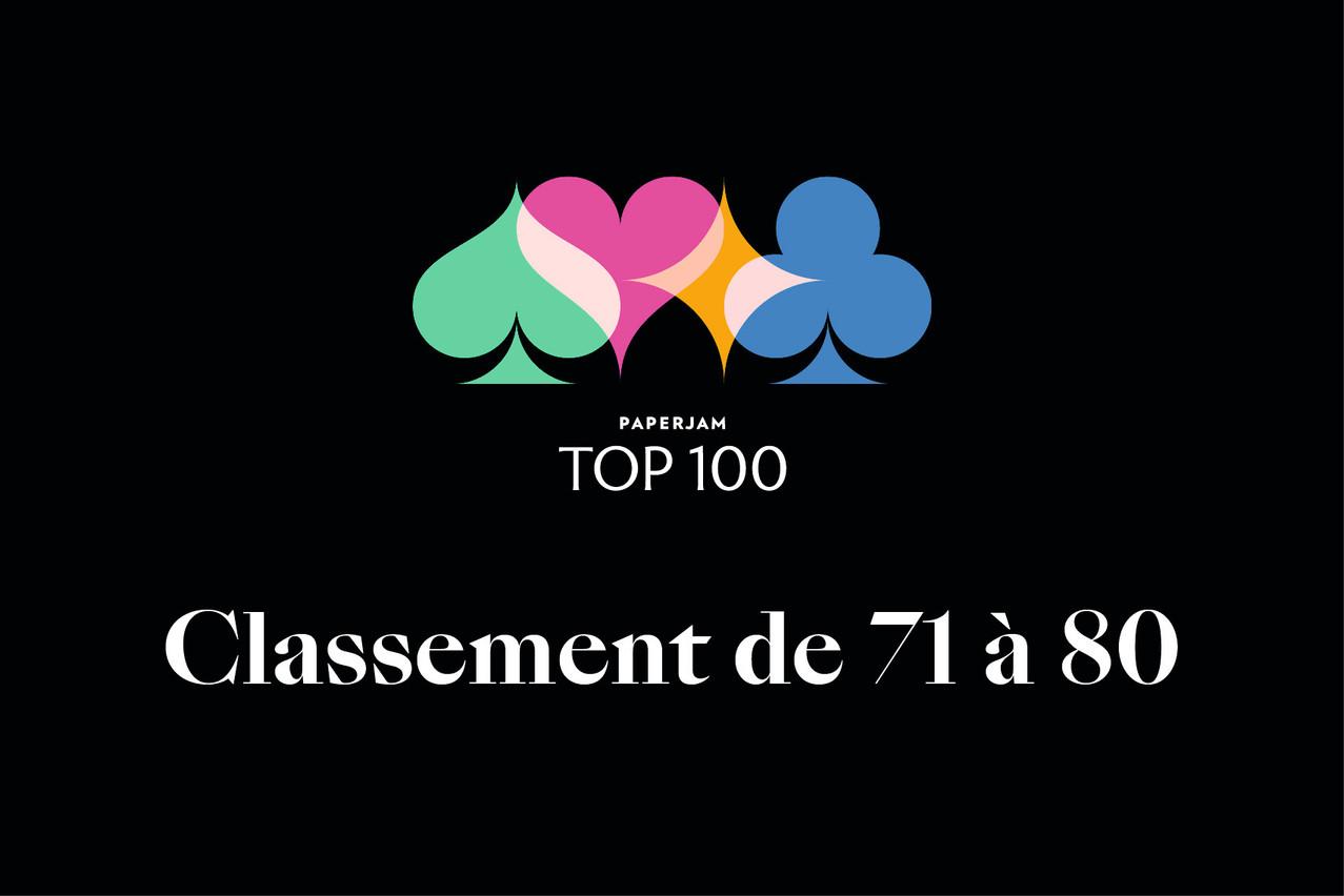 Le classement de 11 à 20. ICI Carrousel photo des personnalités classées de 11 à 20 Maison Moderne
