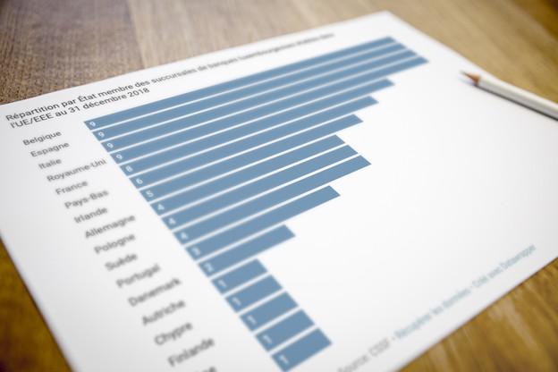 Belgique, Espagne, Italie et Royaume-Uni sont en tête des marchés prisés par les banques luxembourgeoises pour y établir des succursales. (Illustration: Maison Moderne)