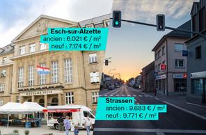 Quelles sont les villes où les appartements sont les plus chers au Luxembourg? (Montage: Maison Moderne. Photos: Romain Gamba/Maison Moderne; Mike Zenari).
