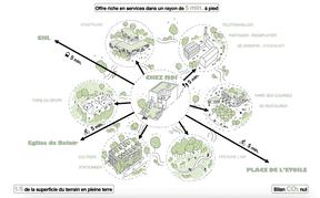 La proximité, un atout pour les habitants du quartier ((Illustration: Fabeck Architectes))