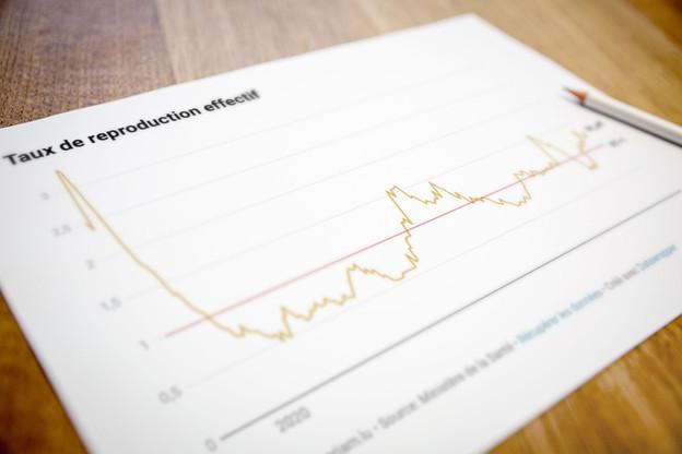 Le taux de reproduction effectif (RT) est un autre indicateur important, qui permet d'estimer le nombre moyen de personnes contaminées par un porteur de virus. (Visuel: Maison Moderne)