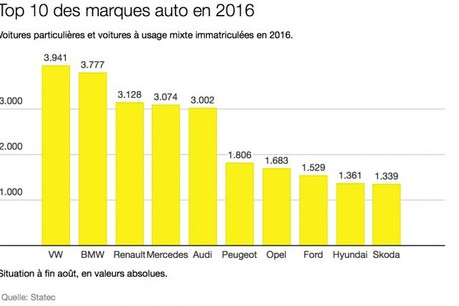 marquesauto2016.jpg