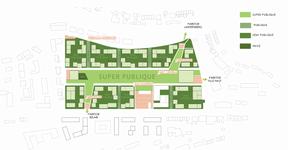Répartition des espaces publics, semi-publics et privés. ((Illustration: Architecture + Aménagement))