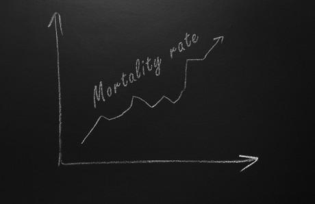 Il faut remonter à avril 1975 pour retrouver un nombre comparable de décès à celui d'avril 2020 (397). (Photo: Shutterstock)