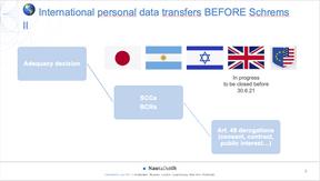 International personal data transfers BEFORE Schrems II (NautaDutilh)