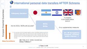 International personal data transfers AFTER Schrems II (NautaDutilh)