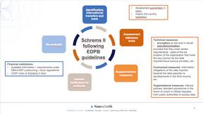 Identification international transfers and tools (NautaDutilh)