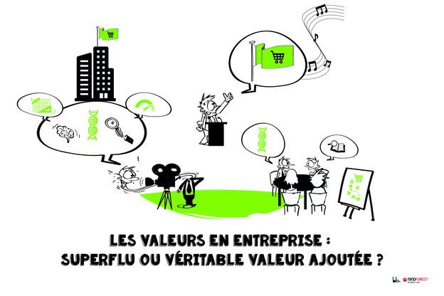 Les valeurs en entreprise: superflu ou véritable valeur ajoutée ? Photo: MindForest