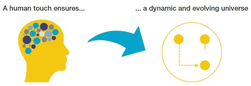 Lyxor ETF Votre ETF robotique tient-il la distance?